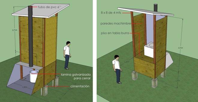 Diseno De Baño Ecologico Seco:Apoya nuestra iniciativa de montar un baño seco!
